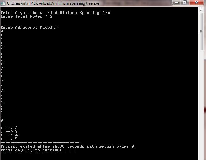 minimum spanning tree using prims algorithm