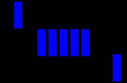 Program to implement Queue using Linked List C++ – Pro Programming