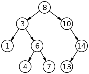 binary search tree c++