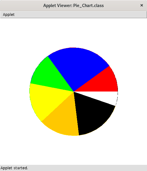 java-program-pie-chart