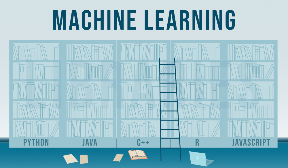 Top-5-Programming-Languages-and-their-Libraries-for-Machine-Learning-in-2020